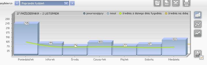 blog-komputerowy-statystyki Blog komputerowy w TOP3!